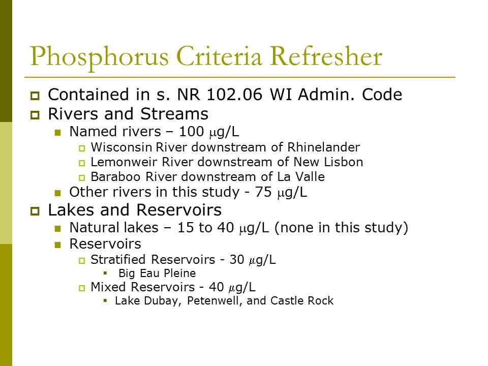 Wisconsin River Tributaries: May-Oct Medians (2009-2012)