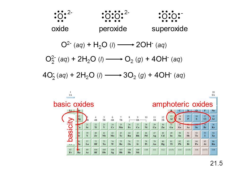 basic oxidesacidic oxidesamphoteric basicity O 2- oxide O O 2- peroxide O O - superoxide O 2- (aq) + H 2 O (l) 2OH - (aq) O 2- (aq) + 2H 2 O (l) O 2 (g) + 4OH - (aq) 2 4O - (aq) + 2H 2 O (l) 3O 2 (g) + 4OH - (aq) 2 21.5