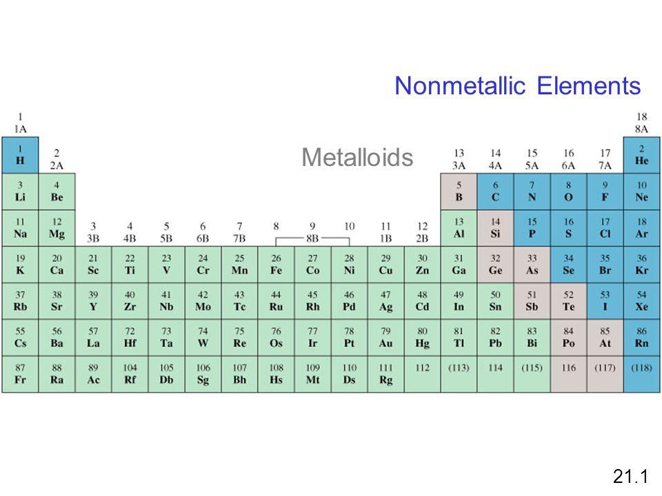 21.1 Nonmetallic Elements Metalloids