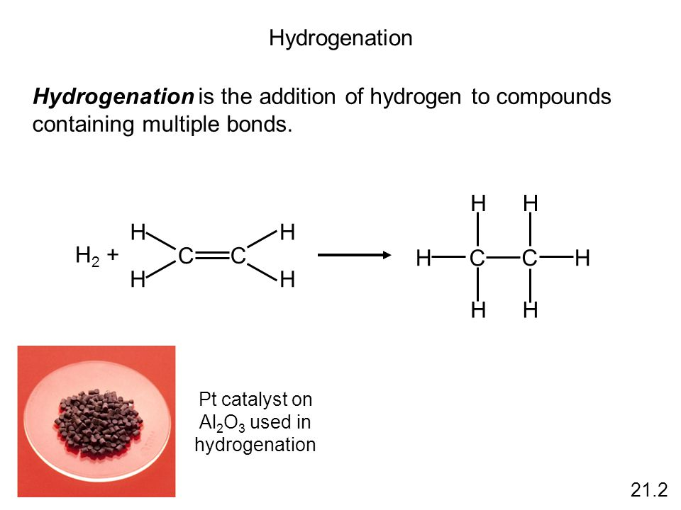 Hydrogenation Hydrogenation is the addition of hydrogen to compounds containing multiple bonds.