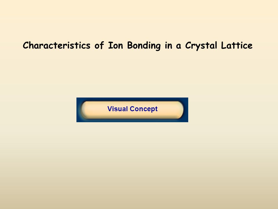 Visual Concept Characteristics of Ion Bonding in a Crystal Lattice