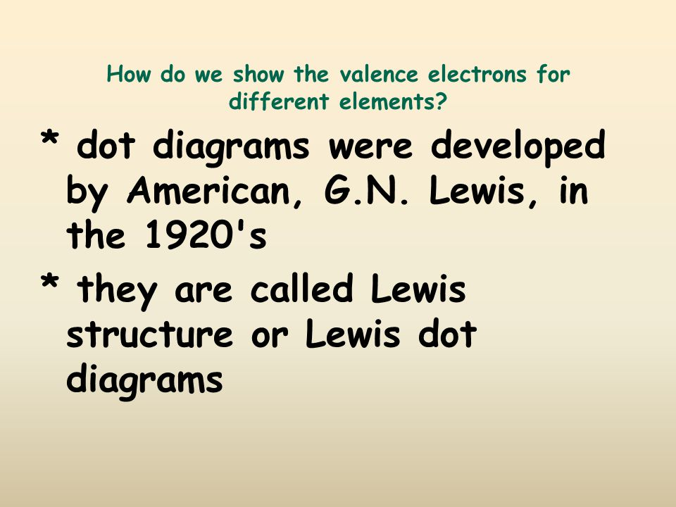 How do we show the valence electrons for different elements.