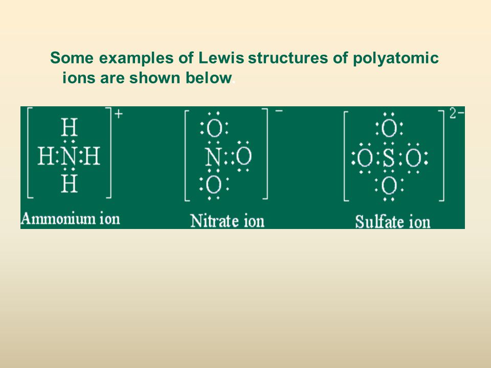 Some examples of Lewis structures of polyatomic ions are shown below.