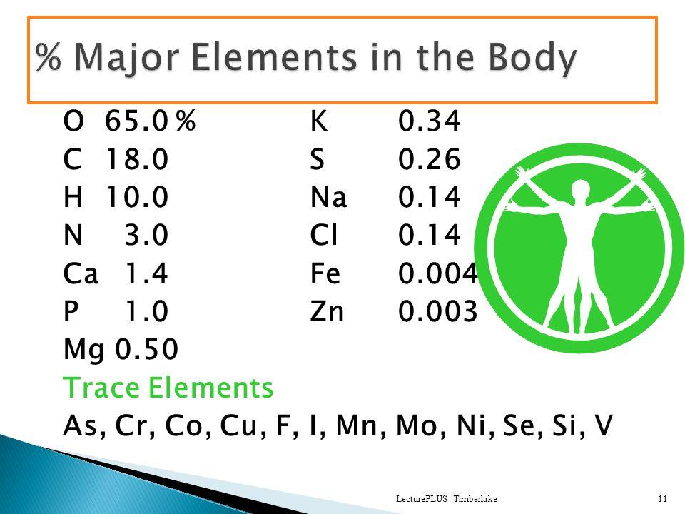 O65.0 %K 0.34 C18.0S 0.26 H10.0Na 0.14 N 3.0Cl 0.14 Ca 1.4Fe 0.004 P 1.0 Zn 0.003 Mg 0.50 Trace Elements As, Cr, Co, Cu, F, I, Mn, Mo, Ni, Se, Si, V LecturePLUS Timberlake11