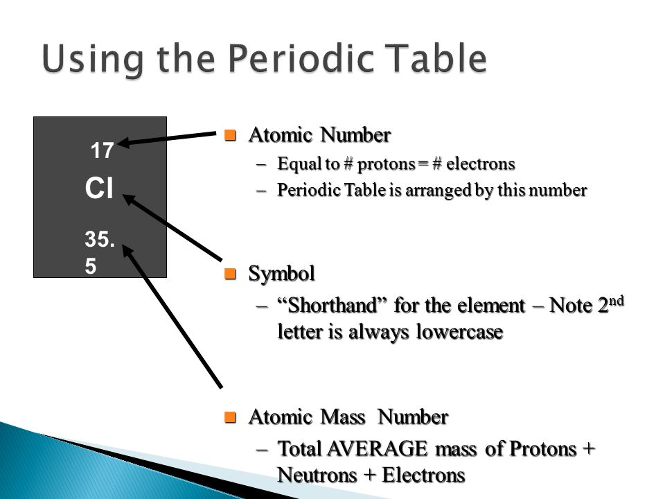 """Atomic Number Atomic Number –Equal to # protons = # electrons –Periodic Table is arranged by this number Symbol Symbol –""""Shorthand"""" for the element –"""