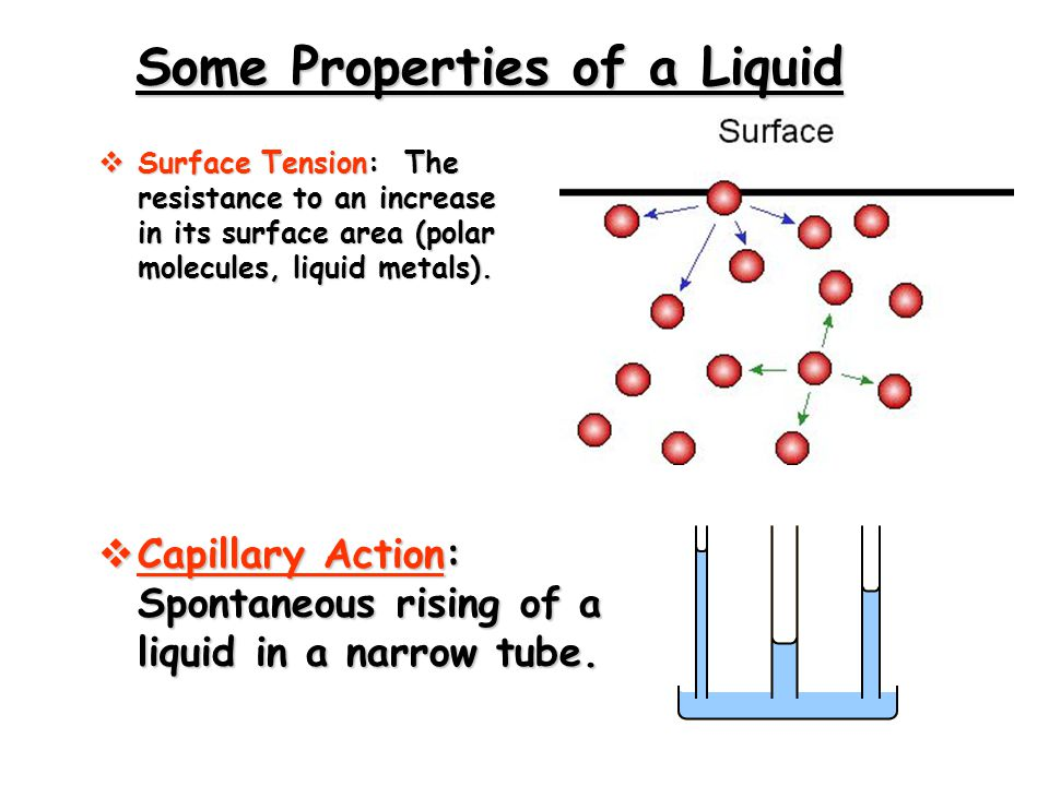Some Properties of a Liquid  Surface Tension: The resistance to an increase in its surface area (polar molecules, liquid metals).