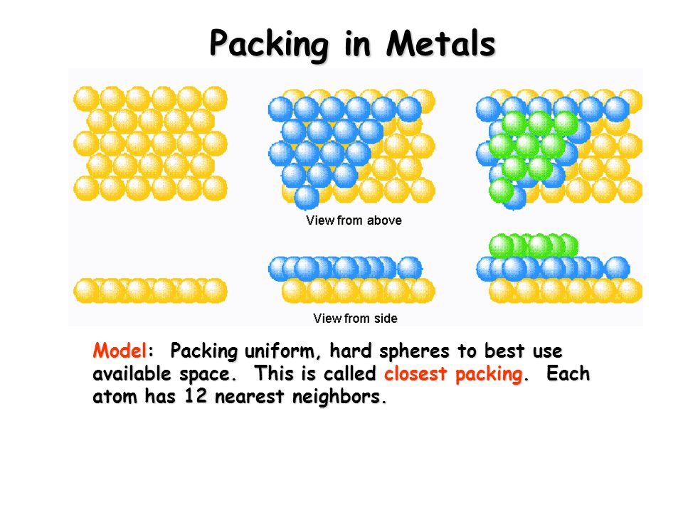 Packing in Metals Model: Packing uniform, hard spheres to best use available space.