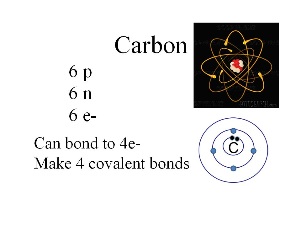 Dehydration Synthesis of Carbohydrates What is removed? From what functional group?