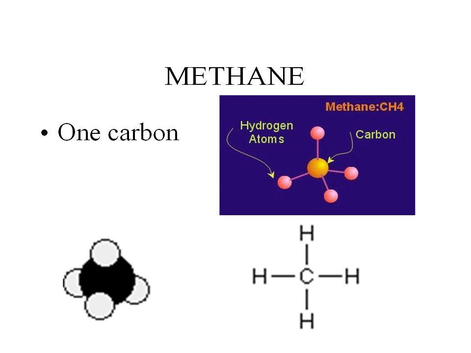 Carbonyl aldehyde or ketone Hydroxyl