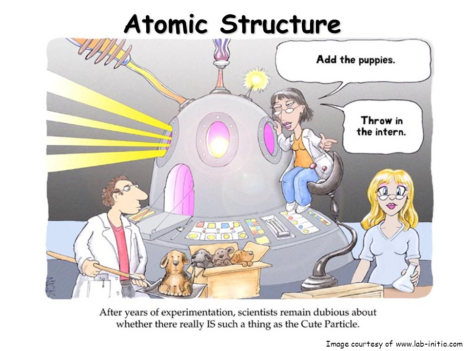 Atomic Structure Image courtesy of www.lab-initio.com