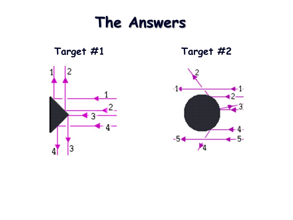 The Answers Target #1Target #2