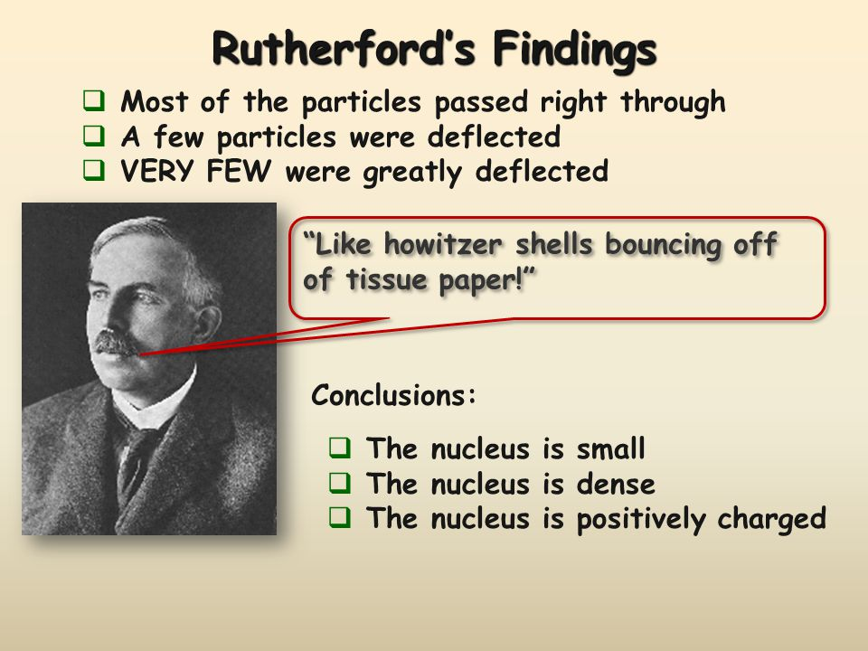 Rutherford's Findings  The nucleus is small  The nucleus is dense  The nucleus is positively charged  Most of the particles passed right through  A few particles were deflected  VERY FEW were greatly deflected Like howitzer shells bouncing off of tissue paper! Conclusions: