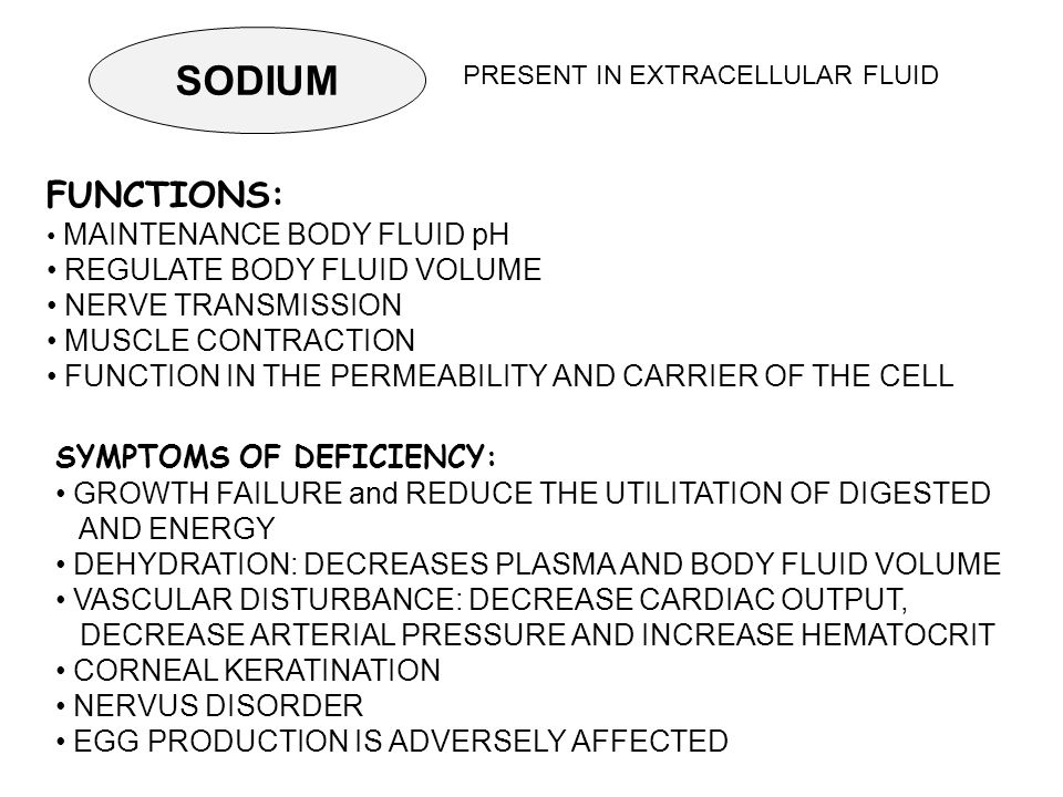 SODIUM FUNCTIONS: MAINTENANCE BODY FLUID pH REGULATE BODY FLUID VOLUME NERVE TRANSMISSION MUSCLE CONTRACTION FUNCTION IN THE PERMEABILITY AND CARRIER OF THE CELL SYMPTOMS OF DEFICIENCY: GROWTH FAILURE and REDUCE THE UTILITATION OF DIGESTED AND ENERGY DEHYDRATION: DECREASES PLASMA AND BODY FLUID VOLUME VASCULAR DISTURBANCE: DECREASE CARDIAC OUTPUT, DECREASE ARTERIAL PRESSURE AND INCREASE HEMATOCRIT CORNEAL KERATINATION NERVUS DISORDER EGG PRODUCTION IS ADVERSELY AFFECTED PRESENT IN EXTRACELLULAR FLUID