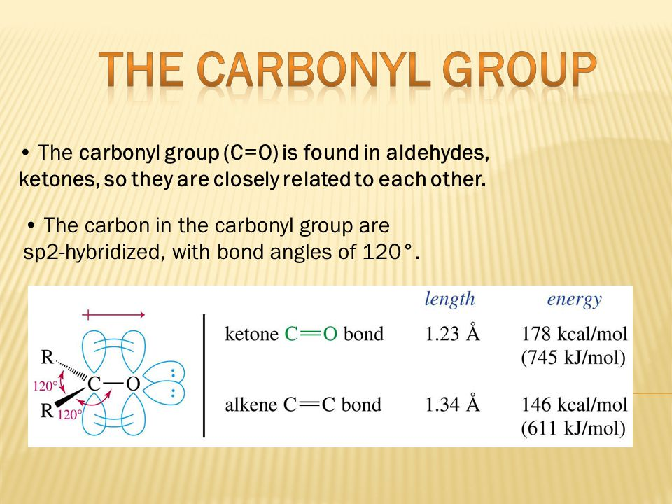 The carbonyl group (C=O) is found in aldehydes, ketones, so they are closely related to each other.