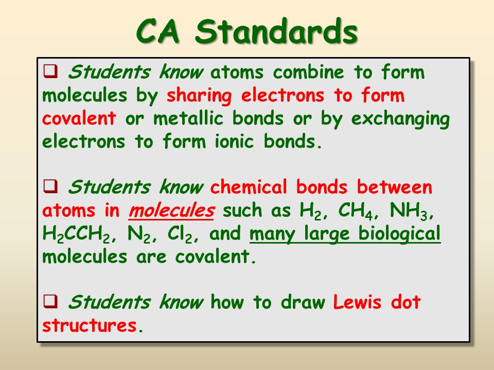 Covalent Bonding Bonding models for methane, CH 4. Models are NOT reality. Each has its own strengths and limitations.