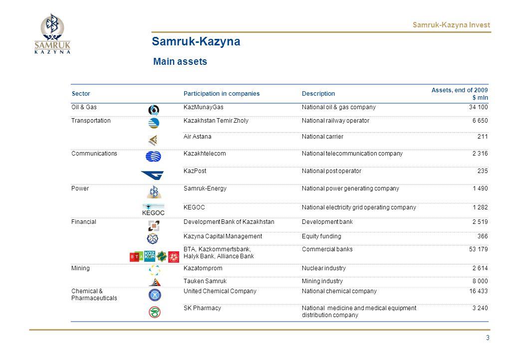 Samruk-Kazyna Invest Samruk-Kazyna Main assets 3 SectorParticipation in companiesDescription Assets, end of 2009 $ mln Oil & GasKazMunayGasNational oi