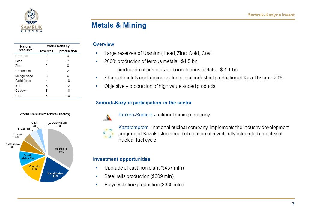 Samruk-Kazyna Invest 8 Chemicals Resources Kazakhstan is 11th in the world in mineral production Second largest proved supplies of sulfuric acid in the world Kazakhstan possesses 1/3 of proved phosphorite reserves in CIS and over 5% of world reserves Current trends Growing demand for fertilizers in Russia and China Annual chemicals production grew 2,6 times in 2004-2008 years period Local companies produce phosphorus, sodium bichromate, phosphoric fertilizers, nitric fertilizers, chromic compounds, plastics, tires, general mechanical rubber goods There is a potential of products diversification (organic and nonorganic chemical products, special chemicals) Samruk-Kazyna participation in the sector United Chemical Company - consolidates state assets in chemical sector Investment opportunities Mineral fertilizers – Kok-Dzhon ($1.9 bn) Construction of phosphorite fertilizers plant ($600 mln) Sulphuric Acid production ($65 mln)