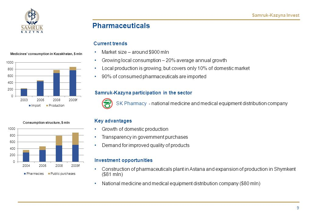 Samruk-Kazyna Invest Pharmaceuticals Current trends Market size – around $900 mln Growing local consumption – 20% average annual growth Local production is growing, but covers only 10% of domestic market 90% of consumed pharmaceuticals are imported Samruk-Kazyna participation in the sector SK Pharmacy - national medicine and medical equipment distribution company Key advantages Growth of domestic production Transparency in government purchases Demand for improved quality of products Investment opportunities Construction of pharmaceuticals plant in Astana and expansion of production in Shymkent ($81 mln) National medicine and medical equipment distribution company ($80 mln) 9