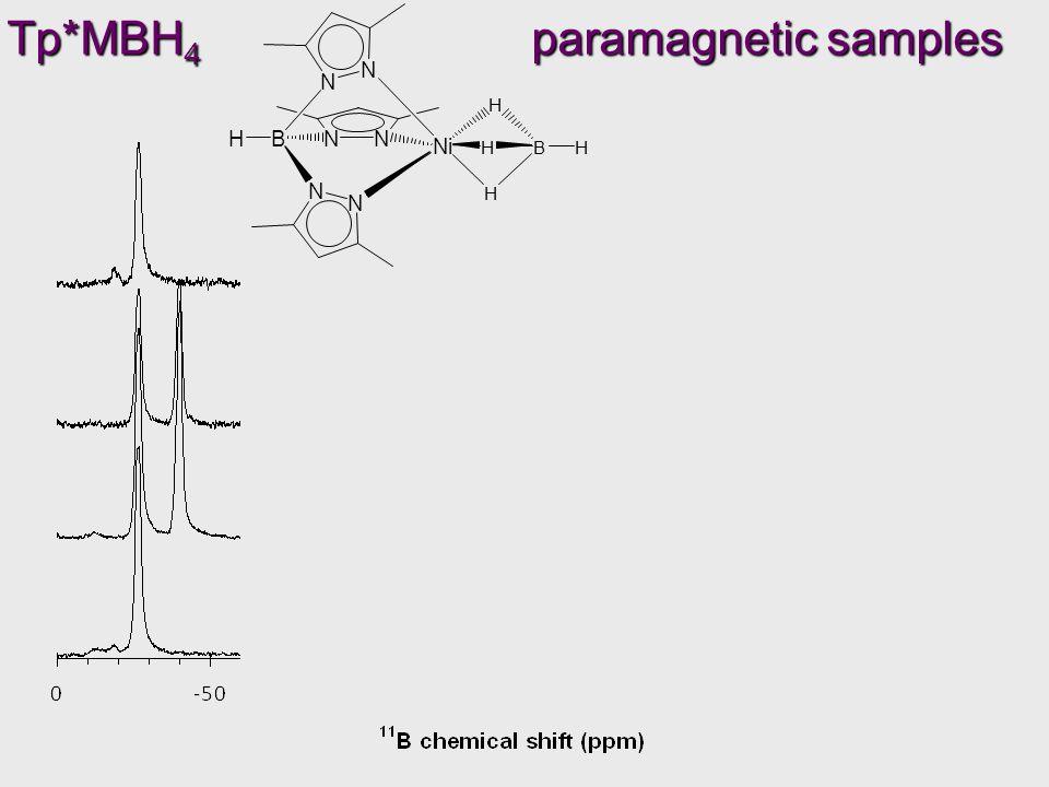 N N N N BNNH Ni H H H BH Tp*MBH 4 paramagnetic samples