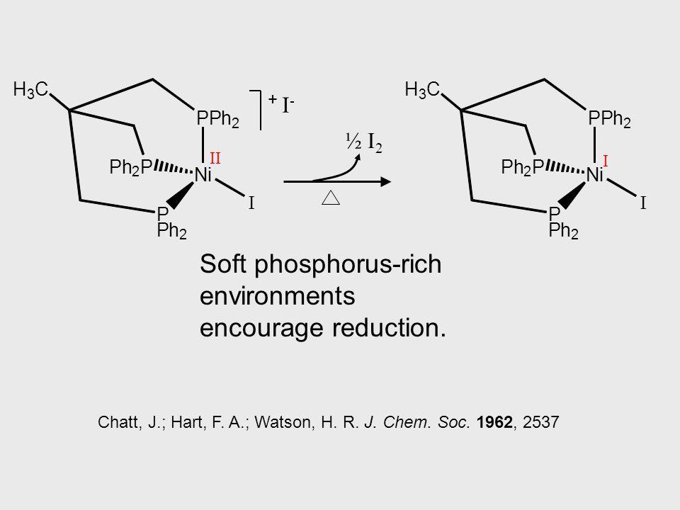 + Chatt, J.; Hart, F. A.; Watson, H. R. J. Chem.