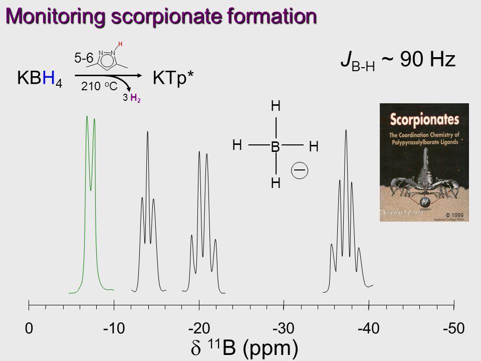 -50-40-30-20-100  11 B (ppm) Monitoring scorpionate formation N N B H N N N N H H H J B-H ~ 90 Hz KBH 4 KTp* N N H 3 H 2 210 o C 5-6 © 1999