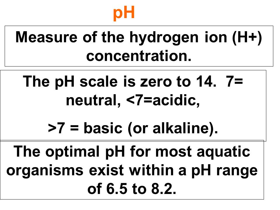 pH Measure of the hydrogen ion (H+) concentration. The pH scale is zero to 14. 7= neutral, <7=acidic, >7 = basic (or alkaline). The optimal pH for mos