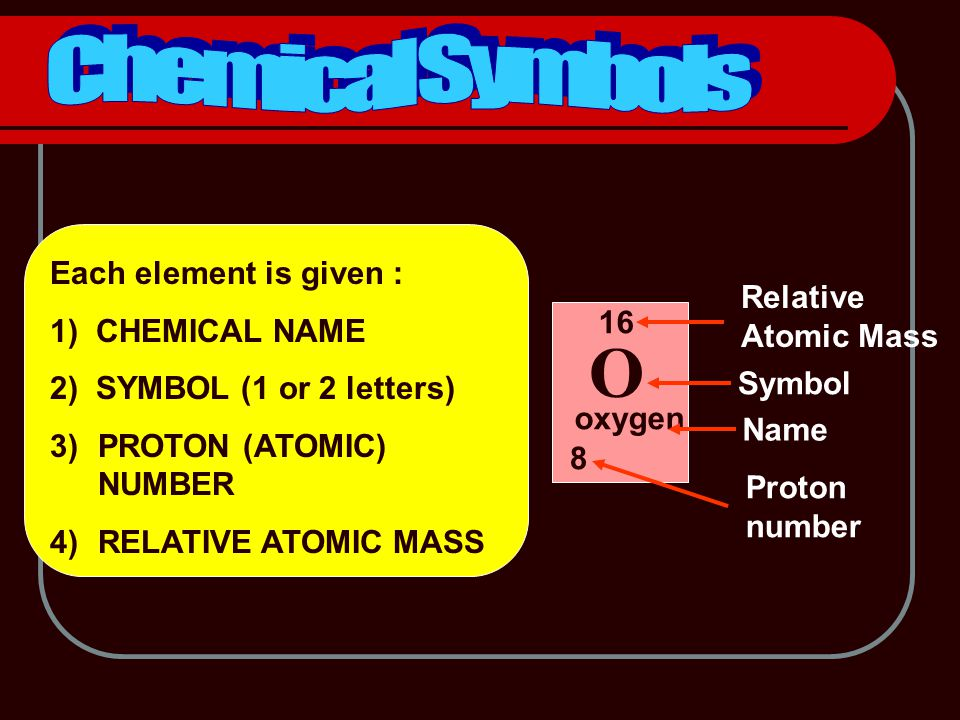 Each element is given : 1) CHEMICAL NAME 2) SYMBOL (1 or 2 letters) 3)PROTON (ATOMIC) NUMBER 4)RELATIVE ATOMIC MASS 16 O oxygen 8 Proton number Relative Atomic Mass Symbol Name