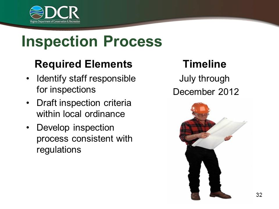 Plan Review Process Required Elements Identify who undertakes plan reviews Develop procedures for plan review Include pan submittal criteria in appropriate section of local ordinance Develop checklist for stormwater management criteria on submitted plans Timeline July through December 2012 31