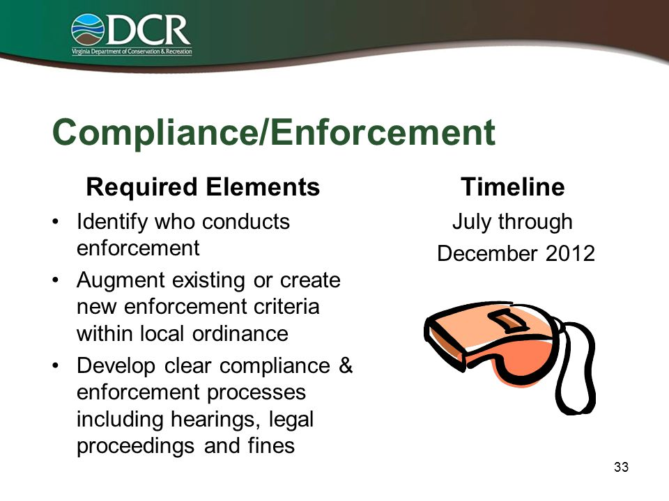 Inspection Process Required Elements Identify staff responsible for inspections Draft inspection criteria within local ordinance Develop inspection process consistent with regulations Timeline July through December 2012 32