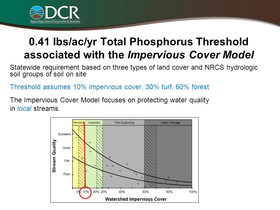 The Key Differences in Application Existing Rules Impervious Surface (IC) only 0.5 inches of Runoff from the IC only Average land condition/ technology based 10% reduction TP Simple Method Modified Rules IC + Forest/Open Space + Managed Turf 1.0 inches of Rainfall from the whole site 0.41 lbs./ac/yr TP <1 acre = 10% red.