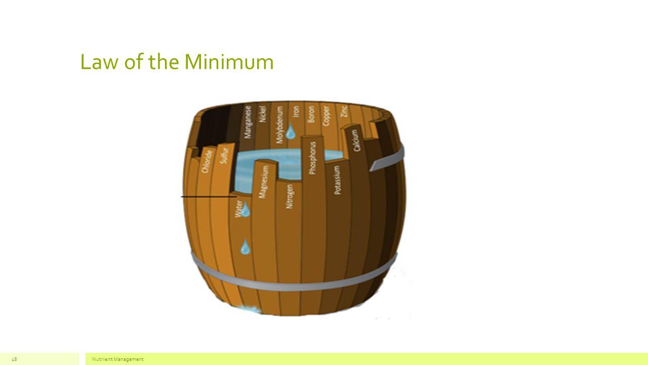 Law of the Minimum Nutrient Management18
