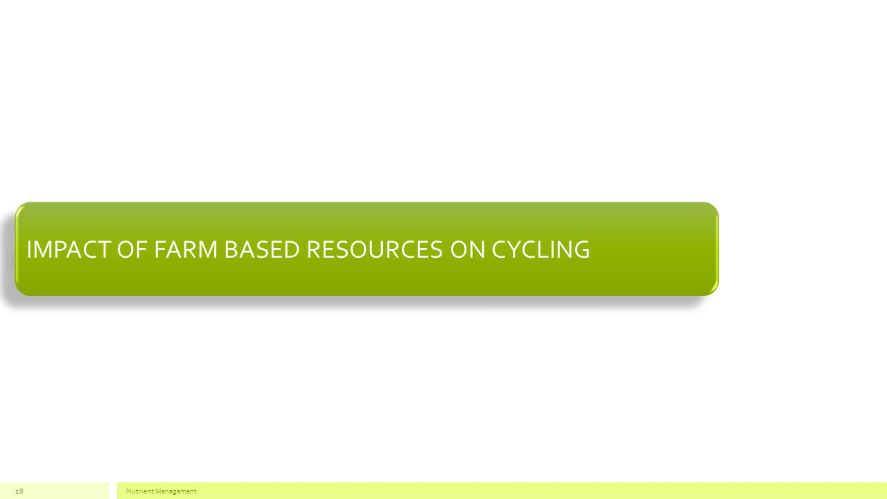 IMPACT OF FARM BASED RESOURCES ON CYCLING Nutrient Management28 IMPACT OF FARM BASED RESOURCES ON CYCLING