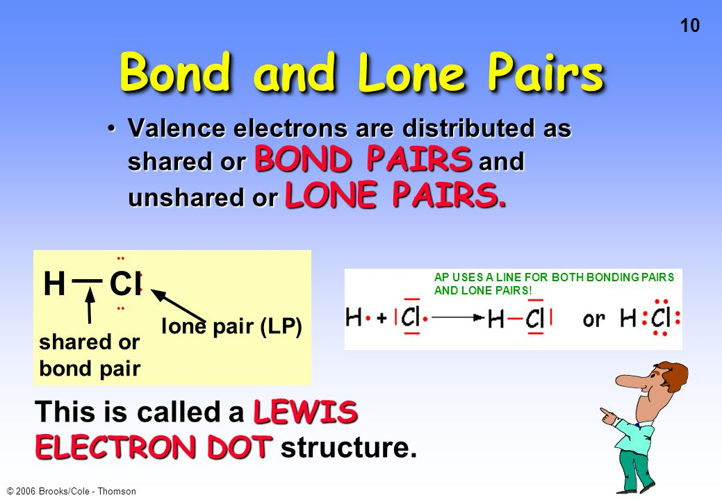 10 © 2006 Brooks/Cole - Thomson Bond and Lone Pairs Valence electrons are distributed as shared or BOND PAIRS and unshared or LONE PAIRS.Valence elect