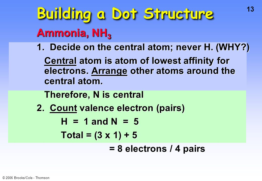 13 © 2006 Brooks/Cole - Thomson Building a Dot Structure Ammonia, NH 3 1. Decide on the central atom; never H. (WHY?) Central atom is atom of lowest a