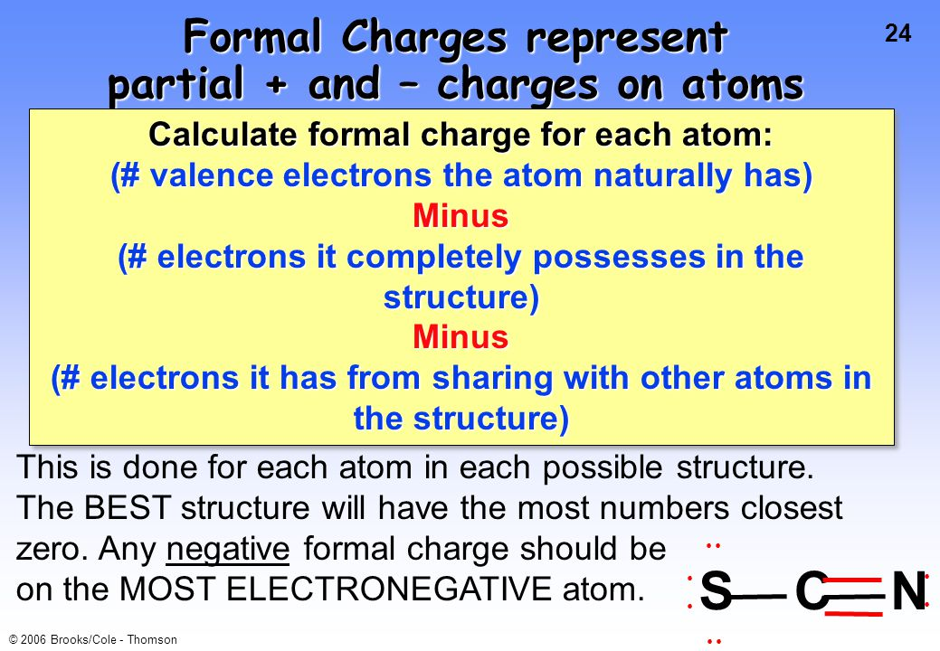 24 © 2006 Brooks/Cole - Thomson Formal Charges represent partial + and – charges on atoms Calculate formal charge for each atom: (# valence electrons