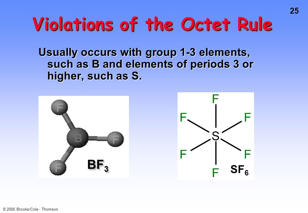 25 © 2006 Brooks/Cole - Thomson Violations of the Octet Rule Usually occurs with group 1-3 elements, such as B and elements of periods 3 or higher, su