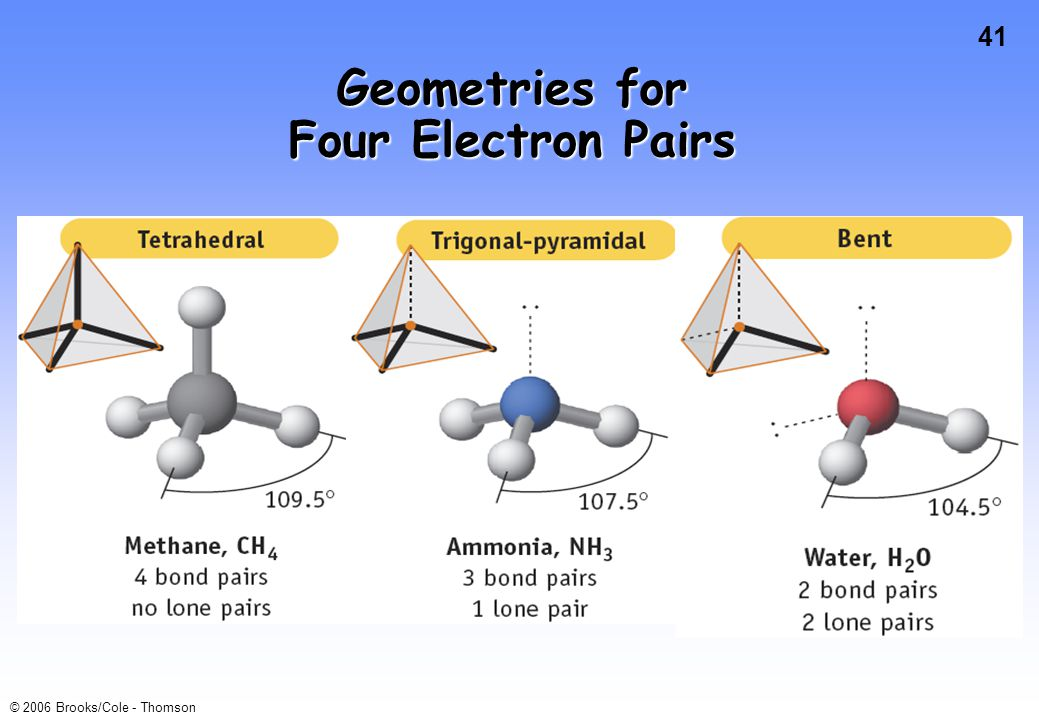 41 © 2006 Brooks/Cole - Thomson Geometries for Four Electron Pairs