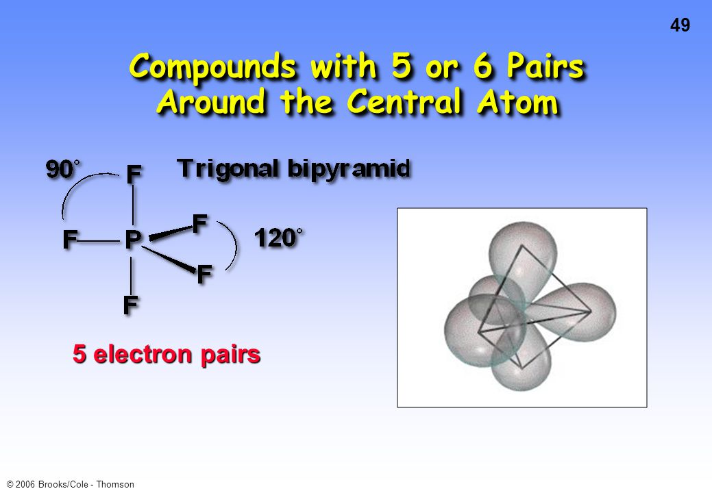 49 © 2006 Brooks/Cole - Thomson 5 electron pairs Compounds with 5 or 6 Pairs Around the Central Atom