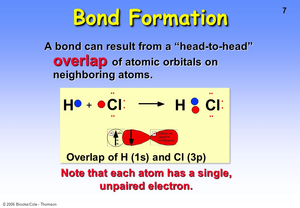 "7 © 2006 Brooks/Cole - Thomson Bond Formation A bond can result from a ""head-to-head"" overlap of atomic orbitals on neighboring atoms. Cl HH + Overlap"