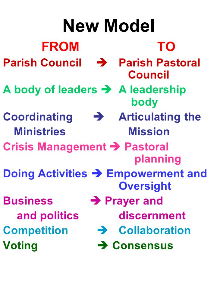 New Model FROMTO Parish Council  Parish Pastoral Council A body of leaders  A leadership body Coordinating  Articulating the Ministries Mission Crisis Management  Pastoral planning Doing Activities  Empowerment and Oversight Business  Prayer and and politics discernment Competition  Collaboration Voting  Consensus