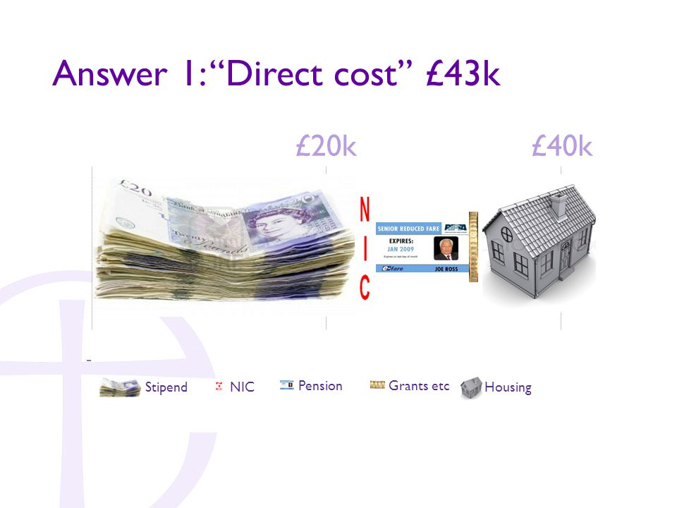 Answer 1: Direct cost £43k £20k£40k - Stipend NIC PensionGrants etc Housing