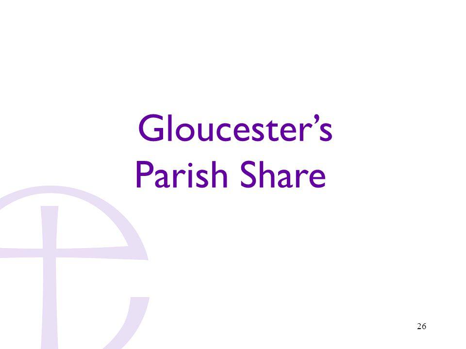 26 Gloucester's Parish Share