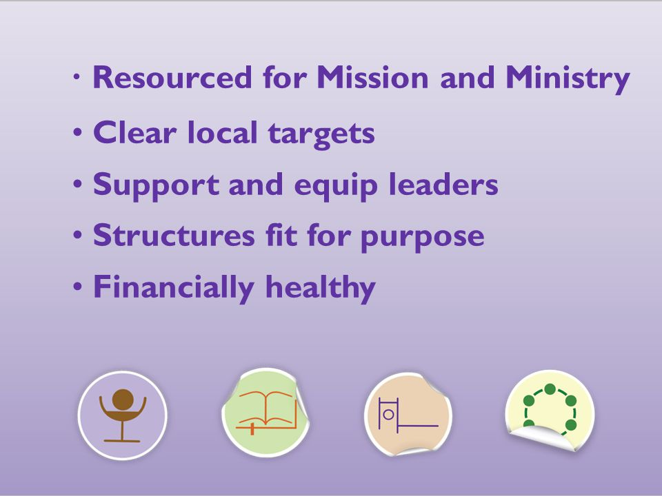 Resourced for Mission and Ministry Clear local targets Support and equip leaders Structures fit for purpose Financially healthy
