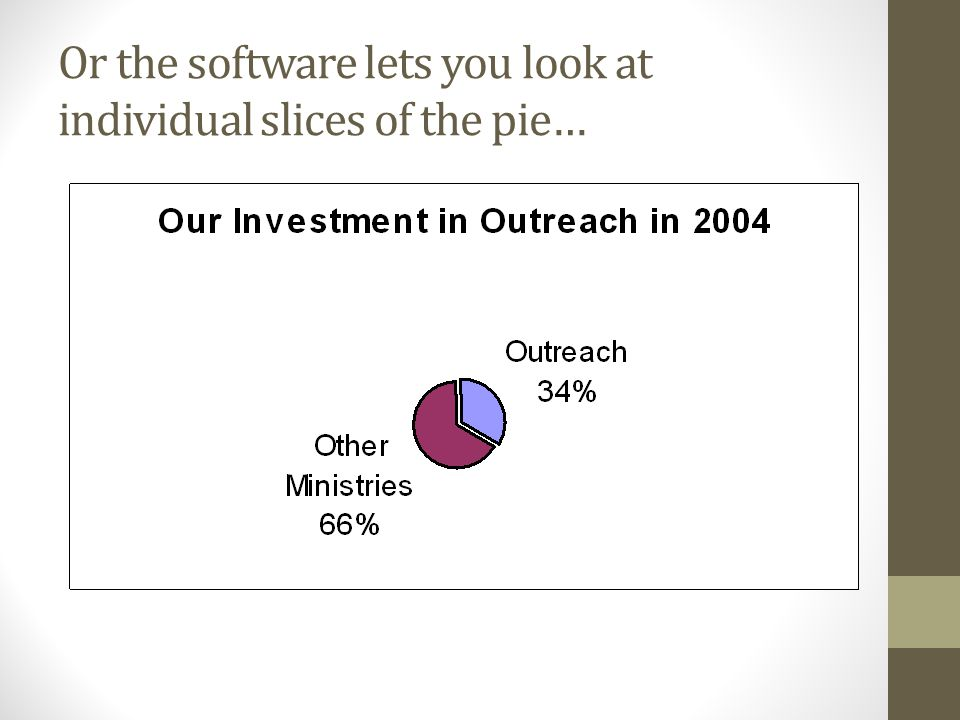 Or the software lets you look at individual slices of the pie…