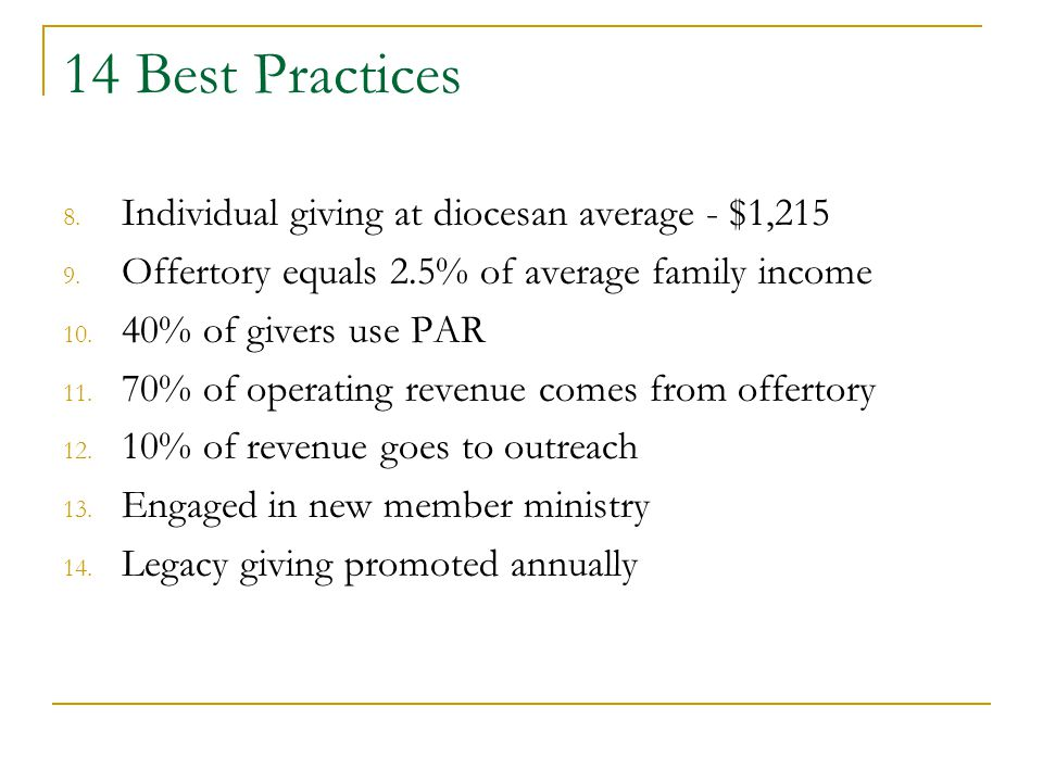 14 Best Practices 8. Individual giving at diocesan average - $1,215 9.