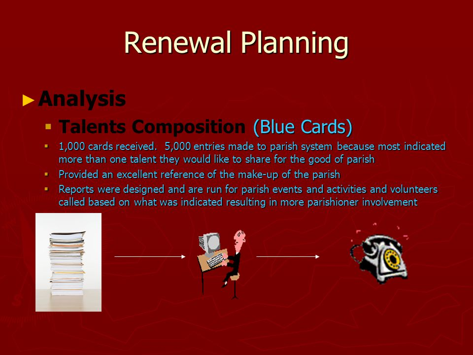 Renewal Planning ► ► Analysis  (Blue Cards)  Talents Composition (Blue Cards)  1,000 cards received.