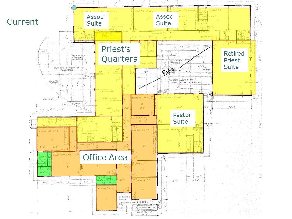 Current Office Area Priest's Quarters Pastor Suite Assoc Suite Assoc Suite Retired Priest Suite