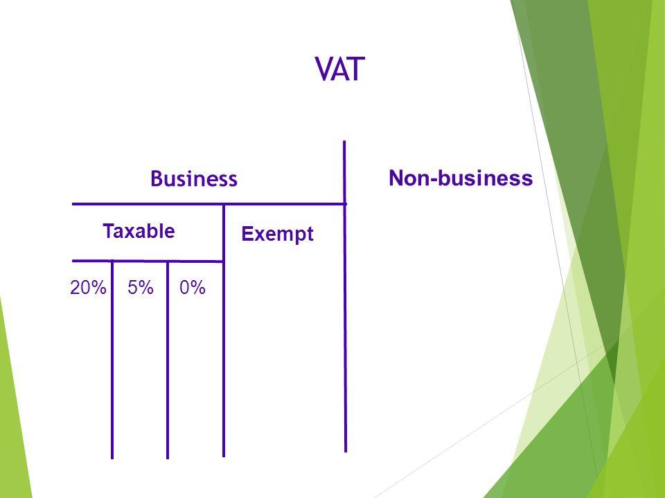 VAT Business Taxable 20% 5% 0% Non-business Exempt