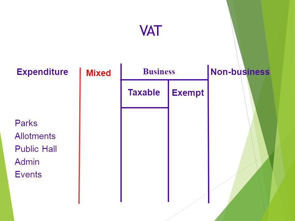 VAT Business Taxable Non-business Exempt Mixed Expenditure Parks Allotments Public Hall Admin Events