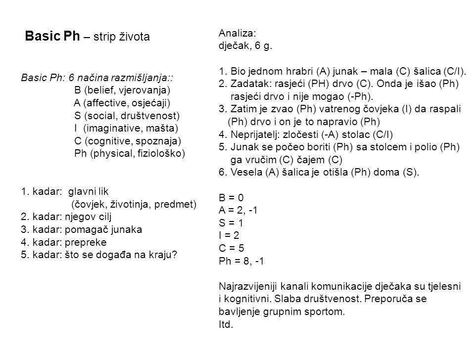 Basic Ph: 6 načina razmišljanja:: B (belief, vjerovanja) A (affective, osjećaji) S (social, društvenost) I (imaginative, mašta) C (cognitive, spoznaja